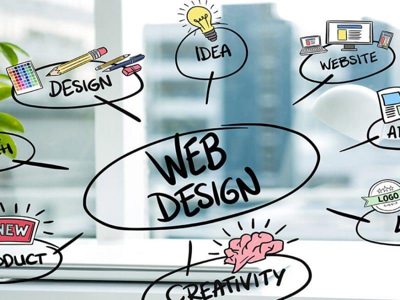 Kurumsal Web Tasarım ve SEO